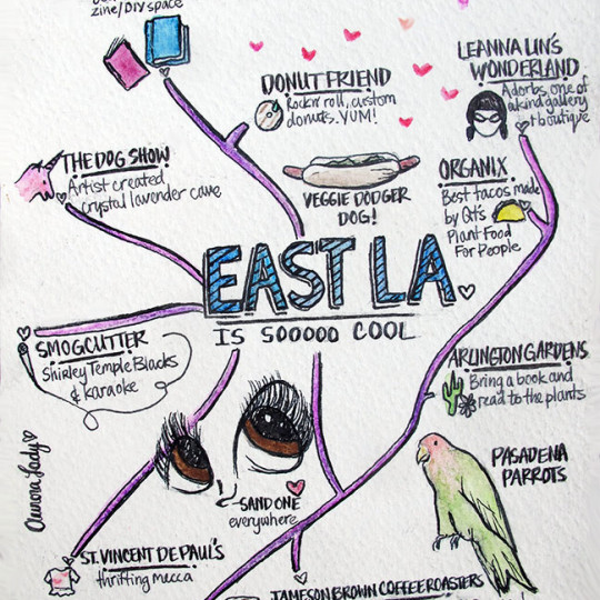 east la map aurora lady